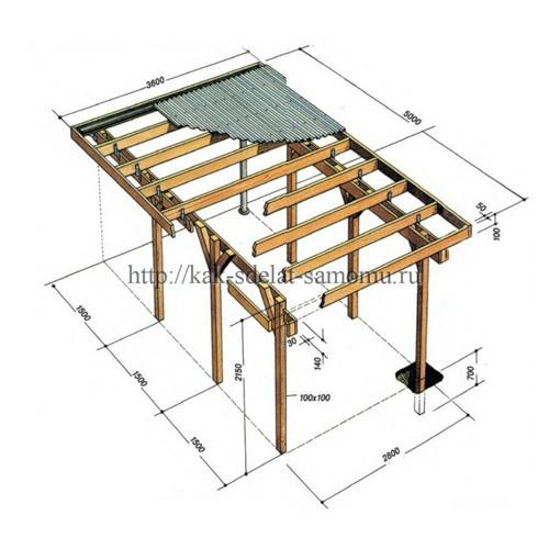 устройство деревянного навеса