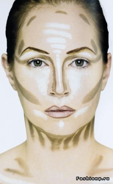 Как сделать лицо в тени