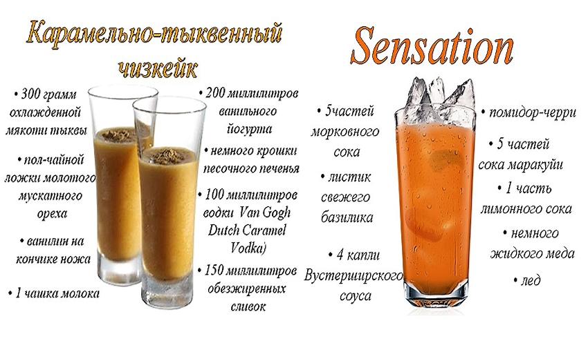 Состав  Карамельно-тыквенный чизкейка.Sensation..jpg | Не добавлены