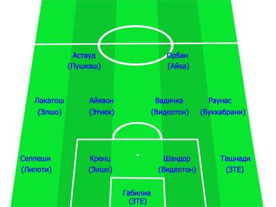 прогноз матча по футболу Айка - Балмазуйварош - фото 11
