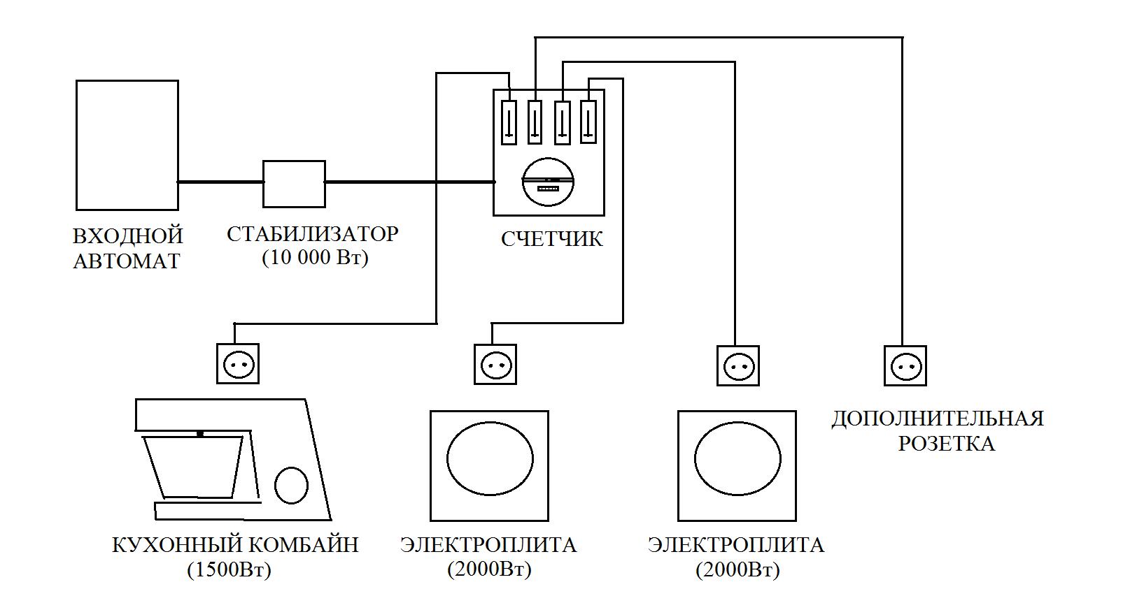 Принципиальная схема трехпрограммного приемника феб пт 301