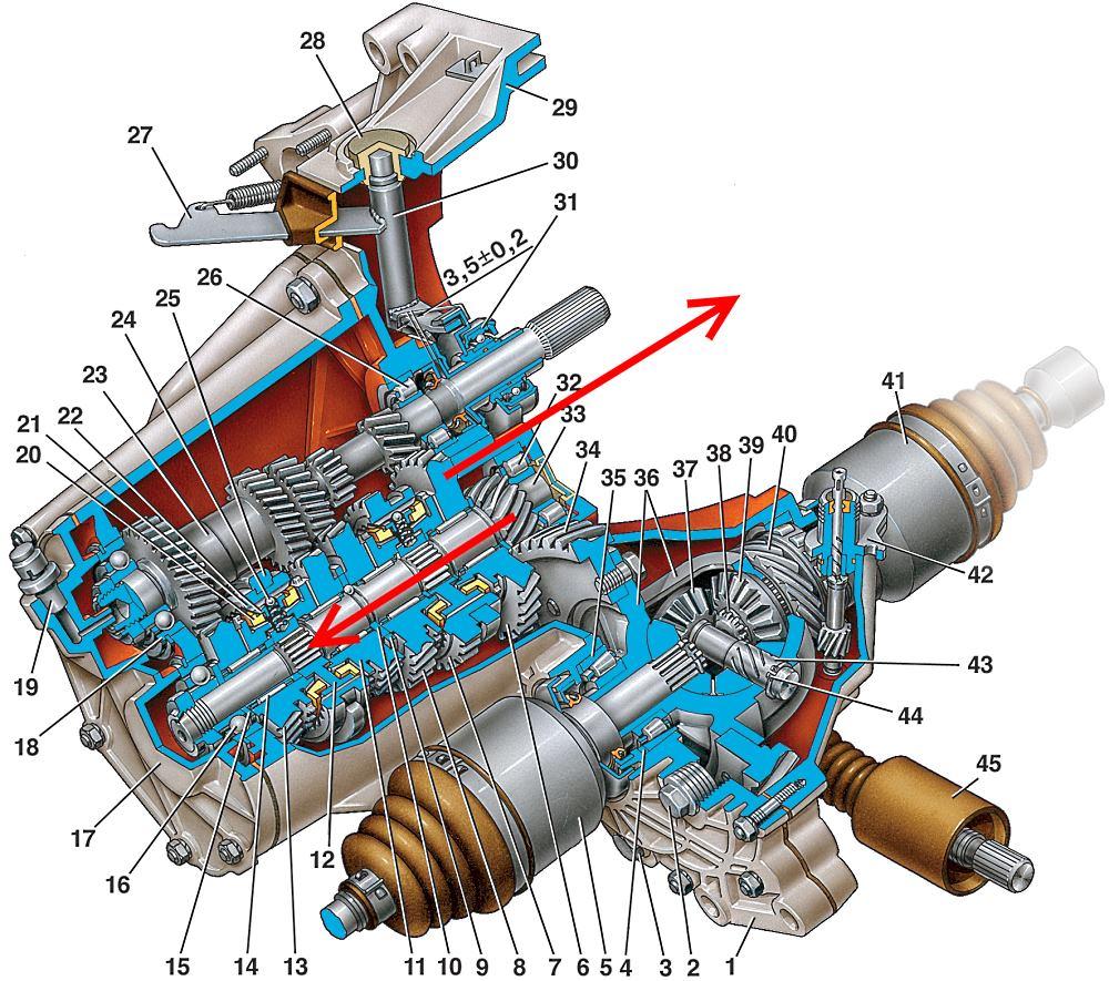 Фото №1 - схема коробки передач на ВАЗ 2110