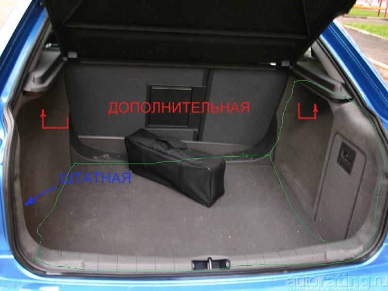 Багажник на опель вектра а