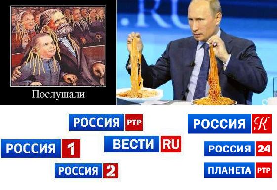 Территориальный захват Путина подрывает стабильность рубля, - Bloomberg - Цензор.НЕТ 2894
