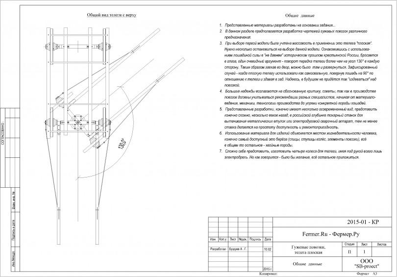Чертежи для изготовления гужевой повозоки  2bc805cd203fac80805a7900d5c42ce5