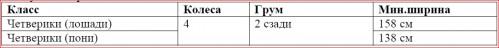 Правила проведения соревнований по дисциплине драйвинг 433c5adafdee9fc0818c41fe852c6278