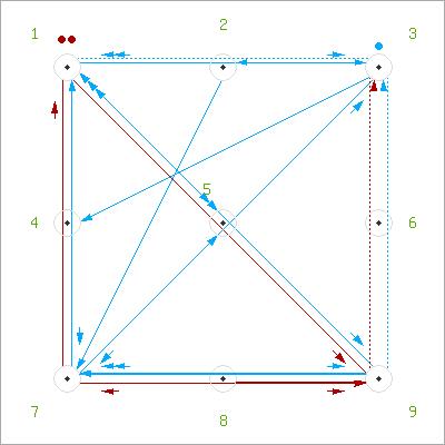 Все лучи числовой мандалы имеют свой балл, который указывает или на гармони