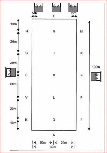 Правила проведения соревнований по дисциплине драйвинг Eedffd4db3f7725cfce1175a70421d05