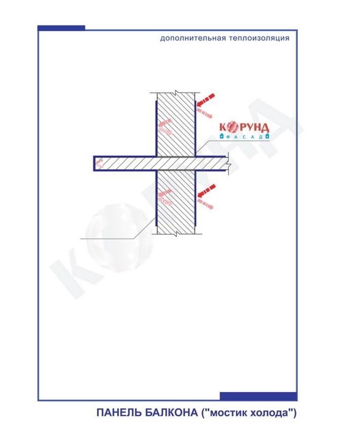 Сверхтонкая теплоизоляция - схемы нанесения.