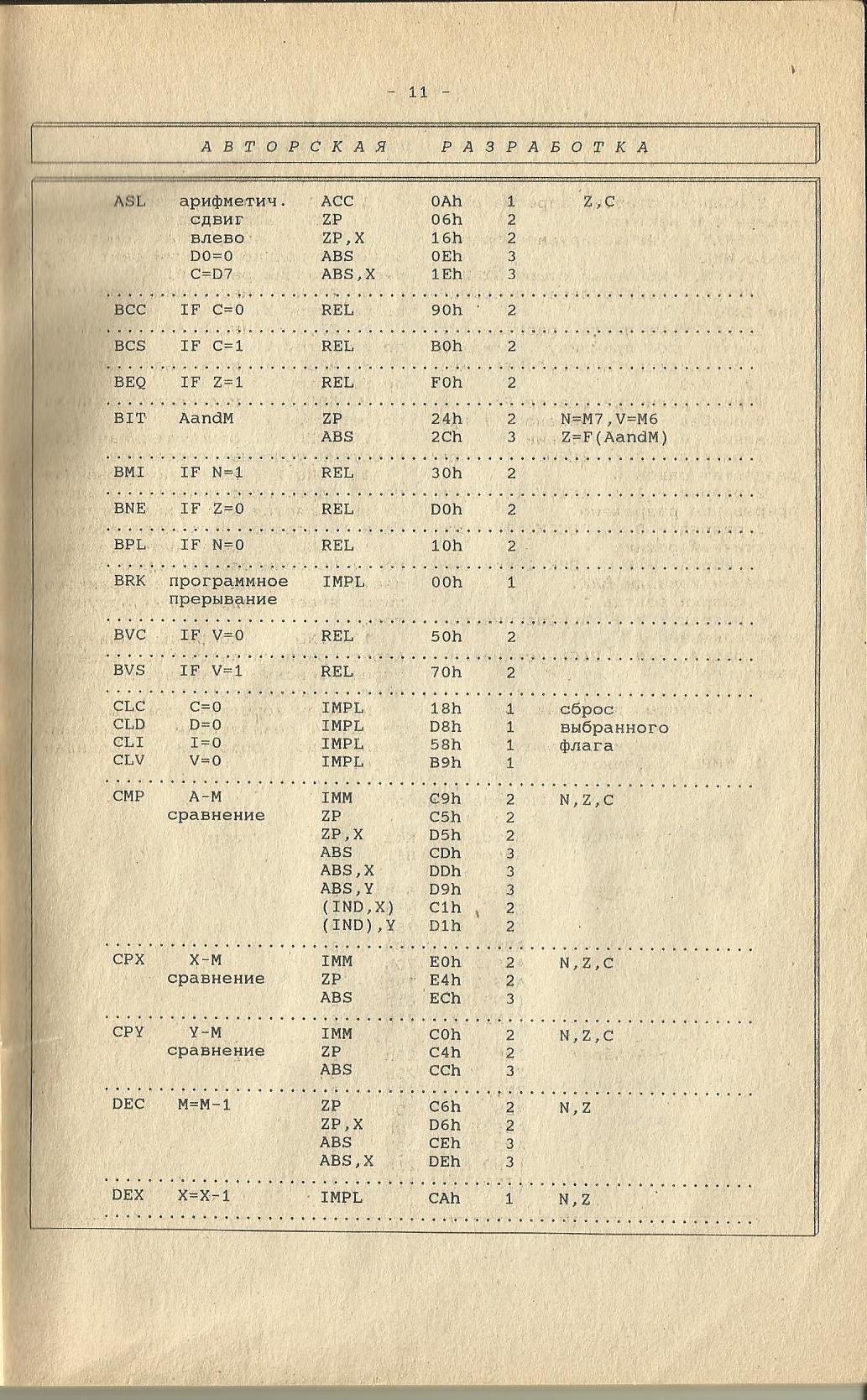 11 стр ZX Ревю № 5_1995.jpg