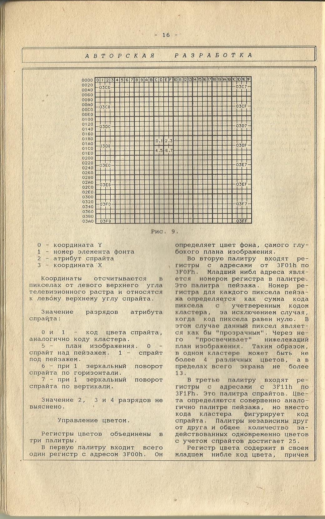 16 стр ZX Ревю № 5_1995.jpg