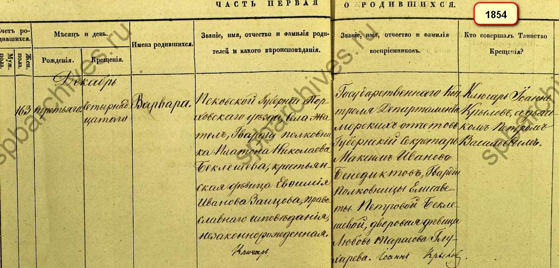 Крестьянка  Платона Беклешова 1854.jpg