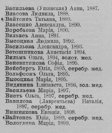 Александр.Гимн. 50 лет.jpg